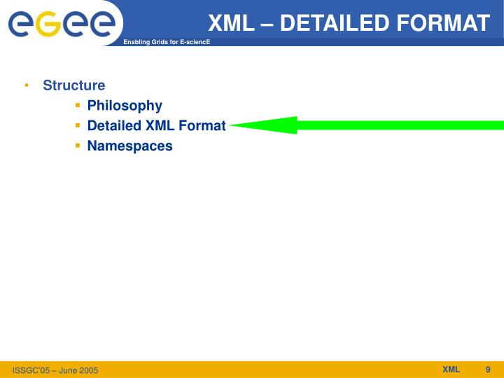 XML – DETAILED FORMAT