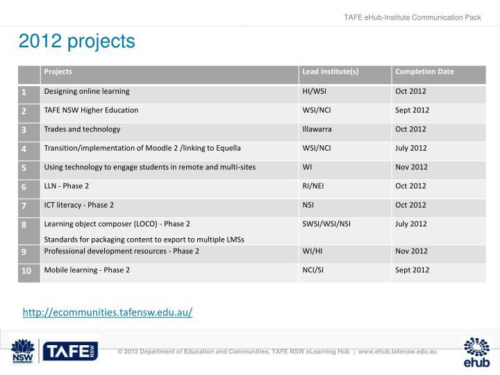 TAFE eHub-Institute Communication