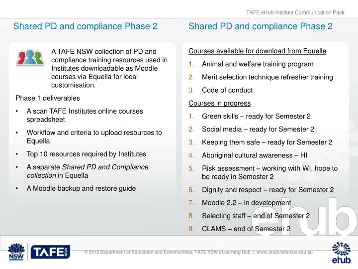 Shared PD and compliance Phase 2