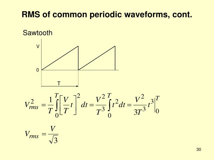 RMS of common periodic waveforms, cont.