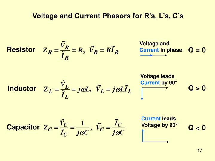Voltage and