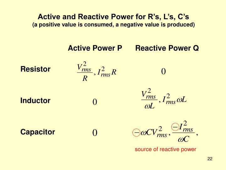 Active and Reactive Power for R's, L's, C's