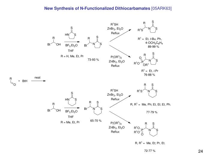 New Synthesis of N-Functionalized Dithiocarbamates