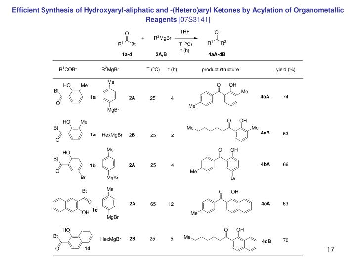 Efficient Synthesis of Hydroxyaryl-aliphatic and -(Hetero)aryl Ketones by Acylation of Organometallic Reagents