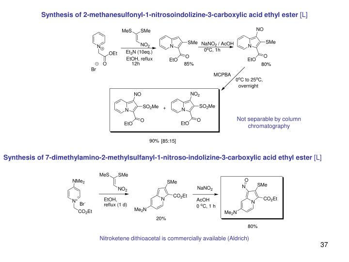 Synthesis of 2-methanesulfonyl-1-nitrosoindolizine-3-carboxylic acid ethyl ester