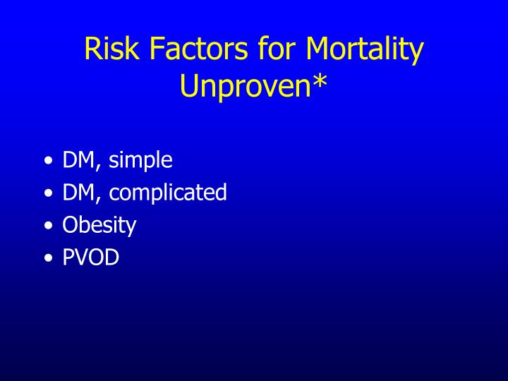 Risk Factors for Mortality