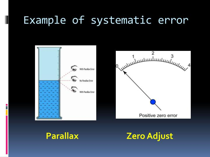Example of systematic error