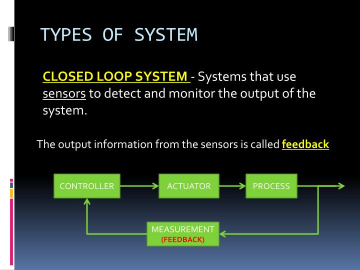 TYPES OF SYSTEM