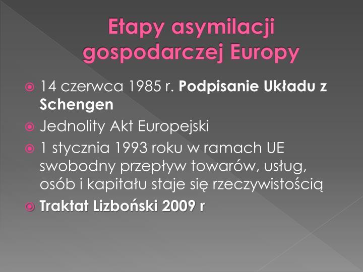 Etapy asymilacji gospodarczej Europy