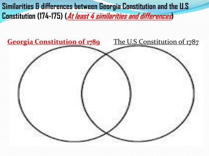 Similarities & differences between Georgia Constitution and the U.S Constitution (174-175) (