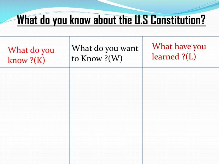 What do you know about the U.S Constitution?