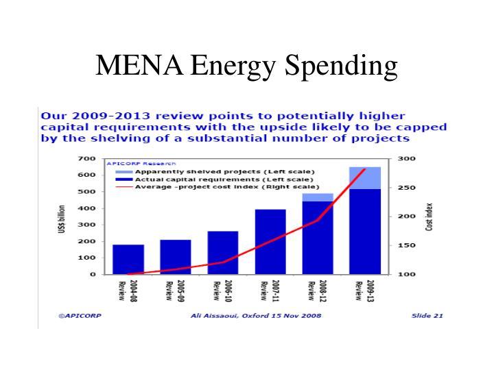 MENA Energy Spending
