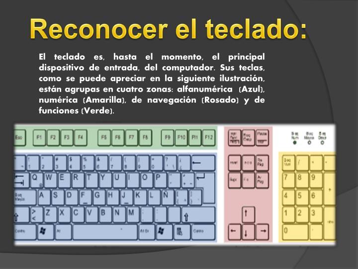 Reconocer el teclado: