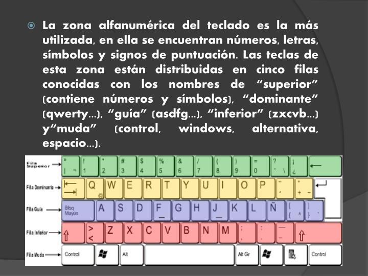 """La zona alfanumérica del teclado es la más utilizada, en ella se encuentran números, letras, símbolos y signos de puntuación. Las teclas de esta zona están distribuidas en cinco filas conocidas con los nombres de """"superior"""" (contiene números y símbolos), """"dominante"""" ("""