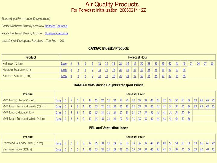 Air Quality Products
