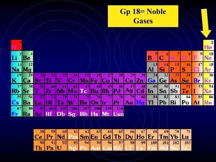 Gp 18= Noble Gases