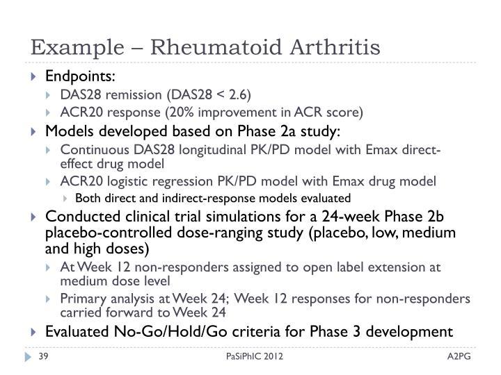 Example – Rheumatoid Arthritis