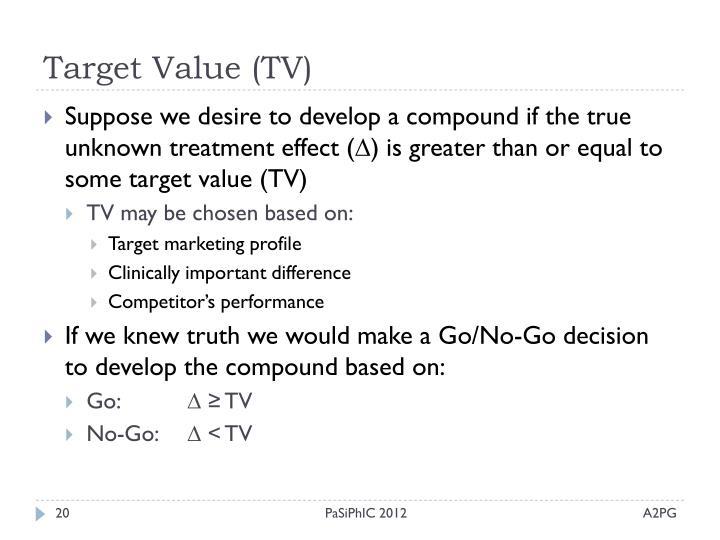 Target Value (TV)