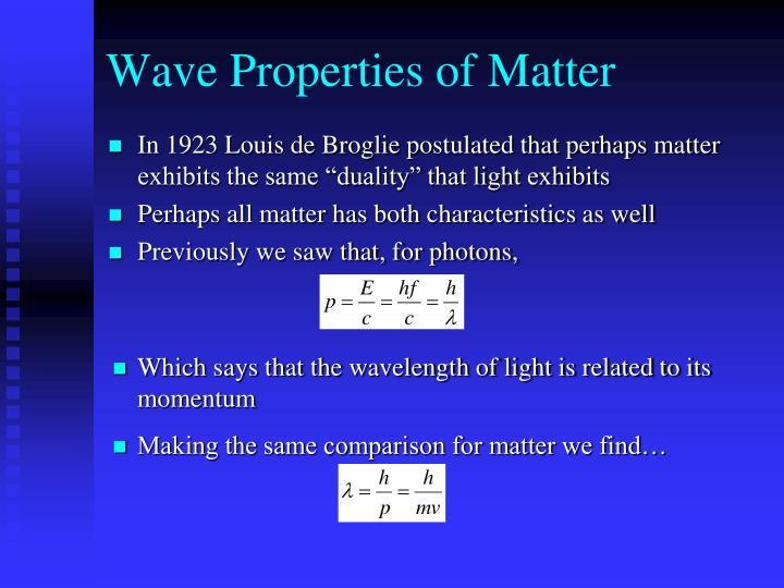 Wave Properties of Matter