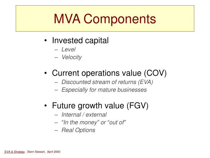MVA Components
