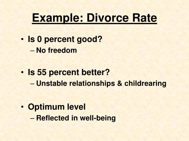 Example: Divorce Rate