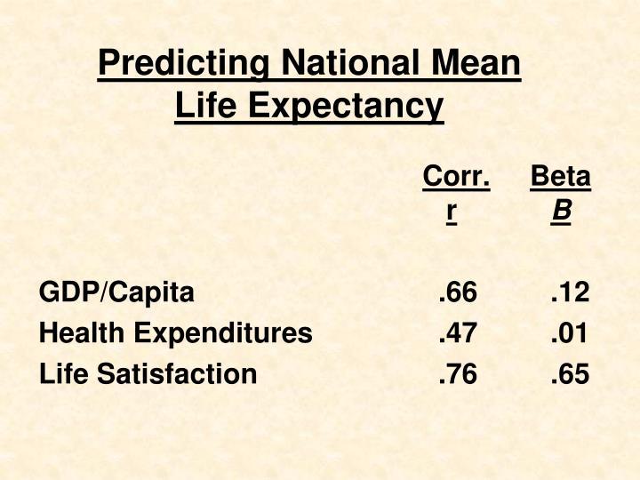 Predicting National Mean