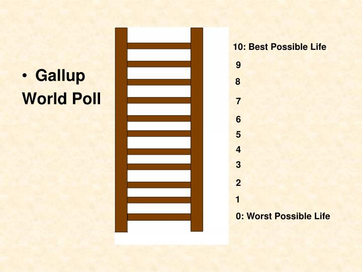 10: Best Possible Life
