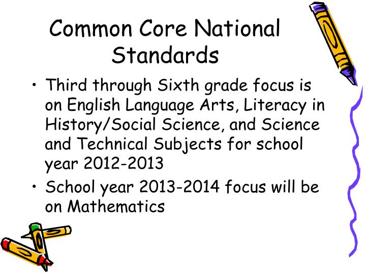Common Core National Standards