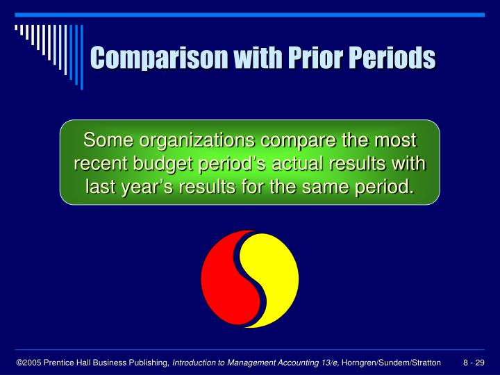 Comparison with Prior Periods