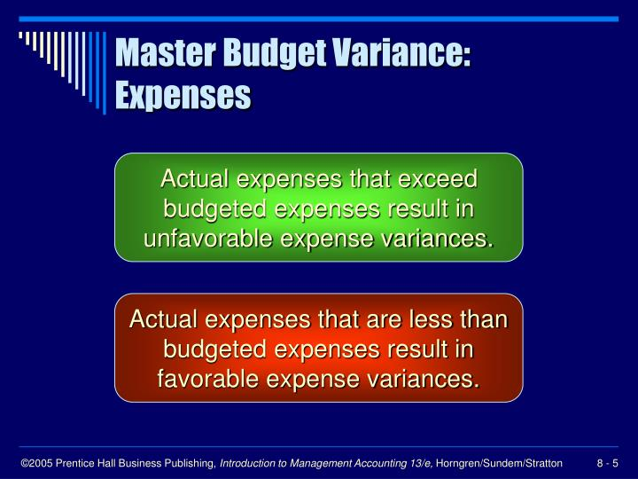 Master Budget Variance: Expenses
