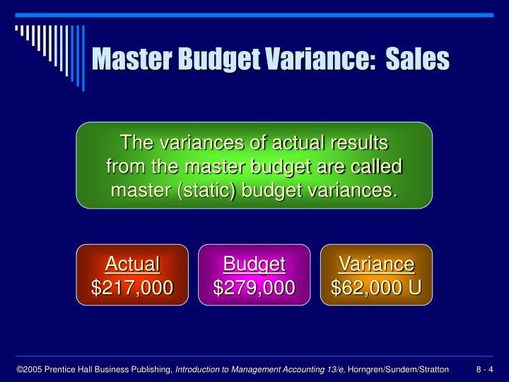 Master Budget Variance:  Sales