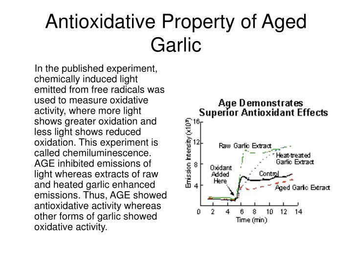 In the published experiment, chemically induced light emitted from free radicals was used to measure oxidative activity, where more light shows greater oxidation and less light shows reduced oxidation. This experiment is called chemiluminescence. AGE inhibited emissions of light whereas extracts of raw and heated garlic enhanced emissions. Thus, AGE showed antioxidative activity whereas other forms of garlic showed oxidative activity.