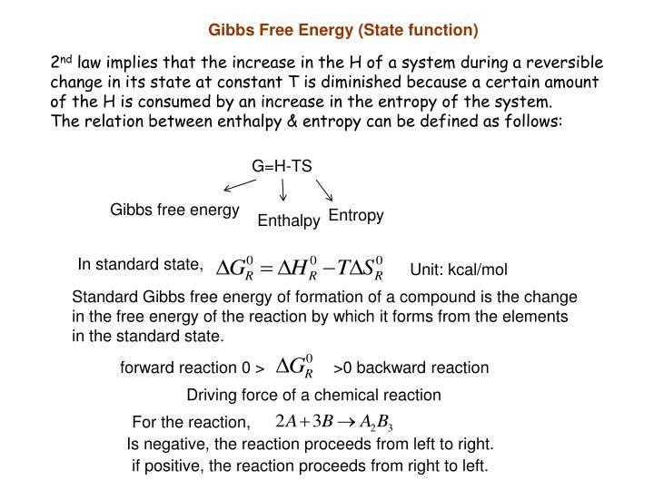 Gibbs Free Energy (State function)