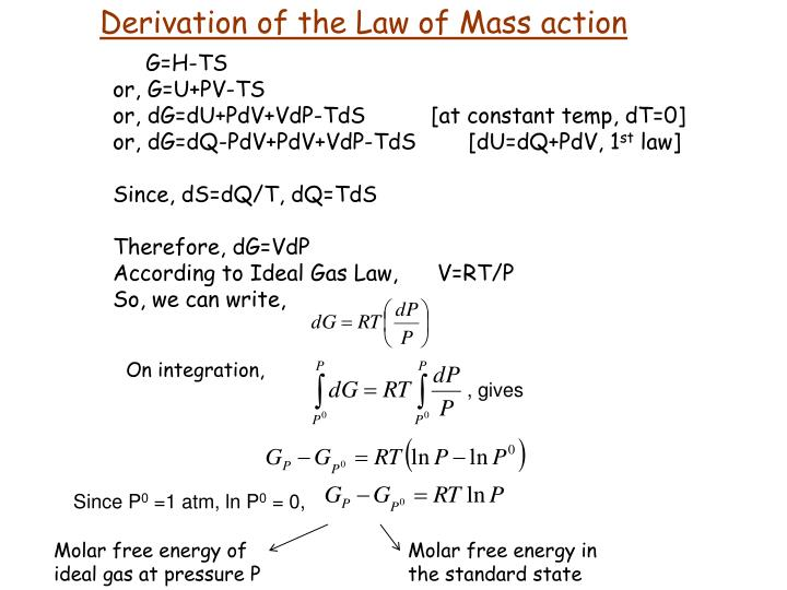 Derivation of the Law of Mass action