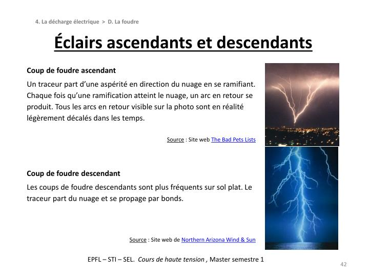 Éclairs ascendants et descendants