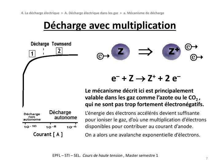 Décharge avec multiplication