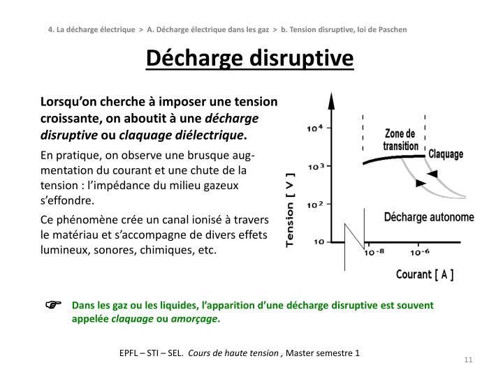 Décharge disruptive