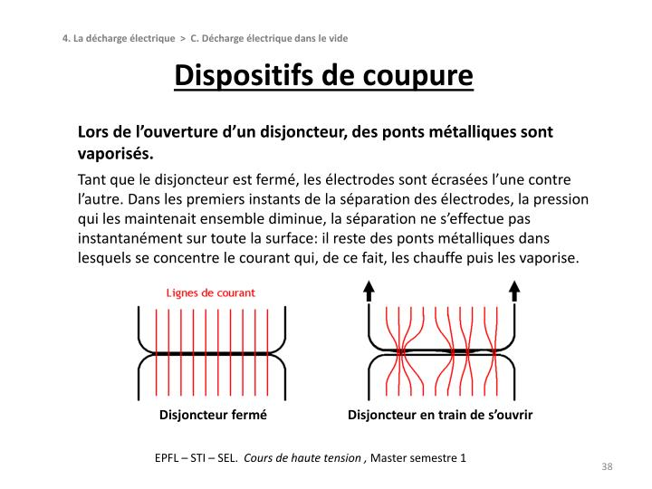 Dispositifs de coupure