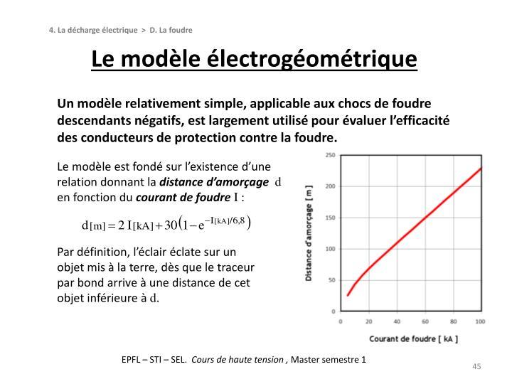 Le modèle électrogéométrique