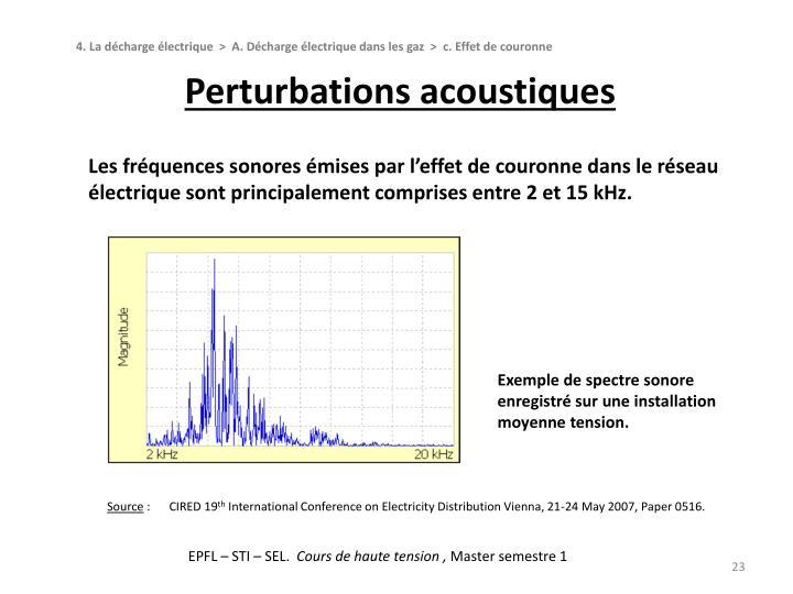 Perturbations acoustiques