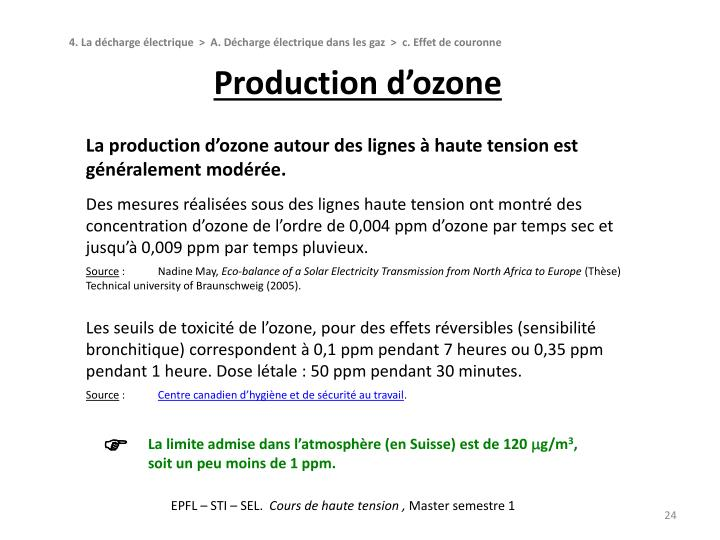 Production d'ozone