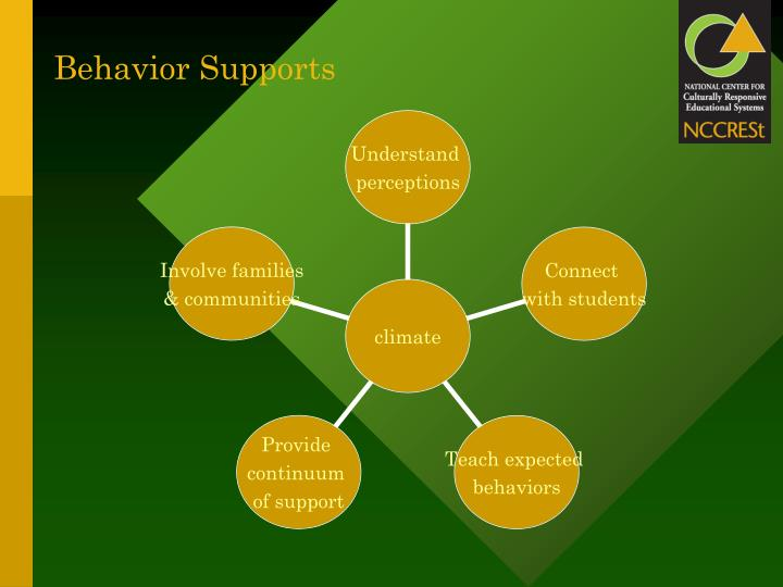 Behavior Supports