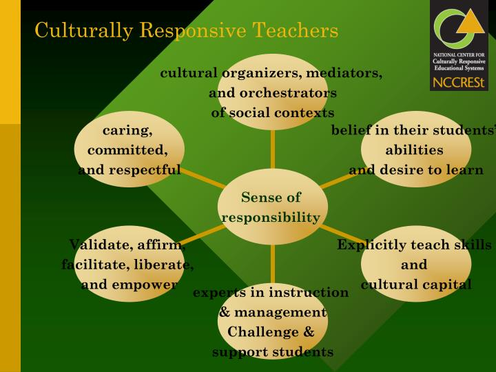 Culturally Responsive Teachers