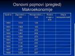osnovni pojmovi pregled makroekonomije10