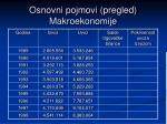 osnovni pojmovi pregled makroekonomije12