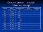 osnovni pojmovi pregled makroekonomije14