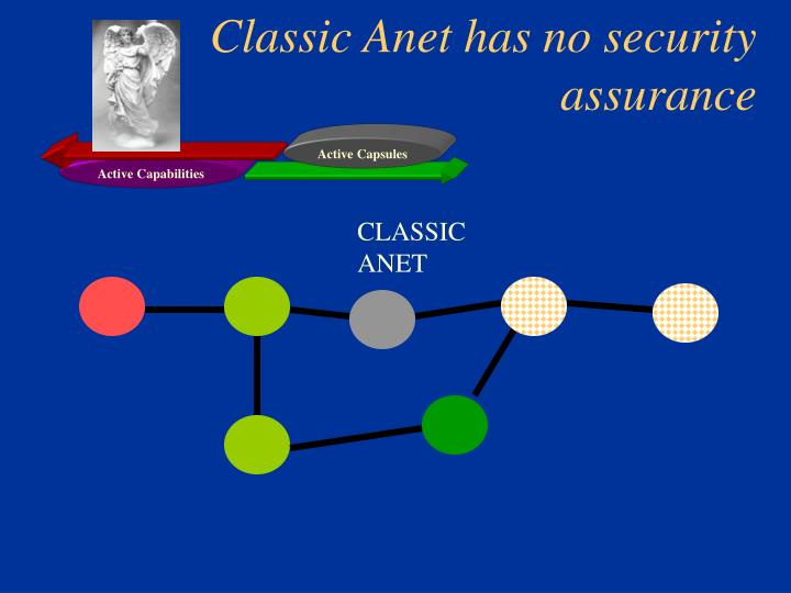 Classic Anet has no security assurance