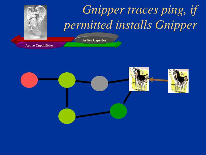 Gnipper traces ping, if
