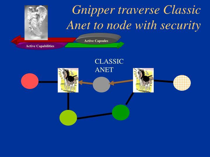 Gnipper traverse Classic