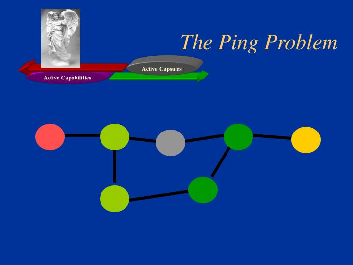 The Ping Problem